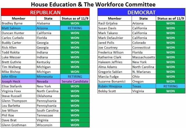houseeducationcommittee-11-9-2016