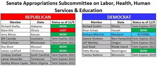 senatededucationsubcommittee-11-9-2016