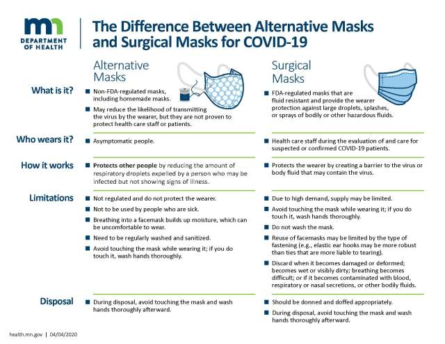 MDH-Masks-Graphics